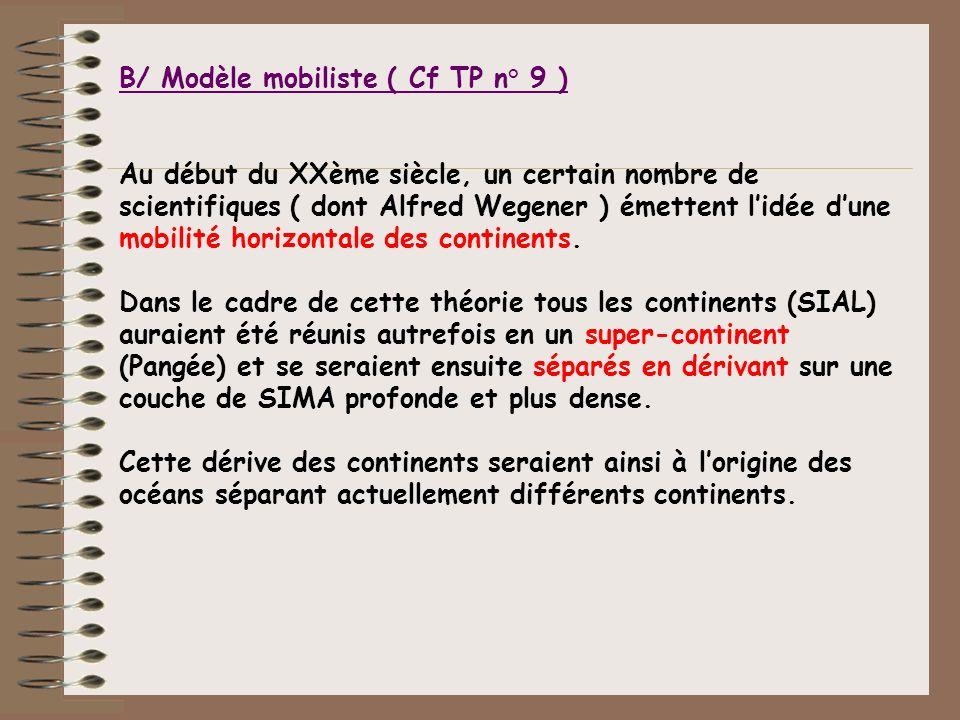 B/ Modèle mobiliste ( Cf TP n° 9 ) Au début du XXème siècle, un certain nombre de scientifiques ( dont Alfred Wegener ) émettent lidée dune mobilité h