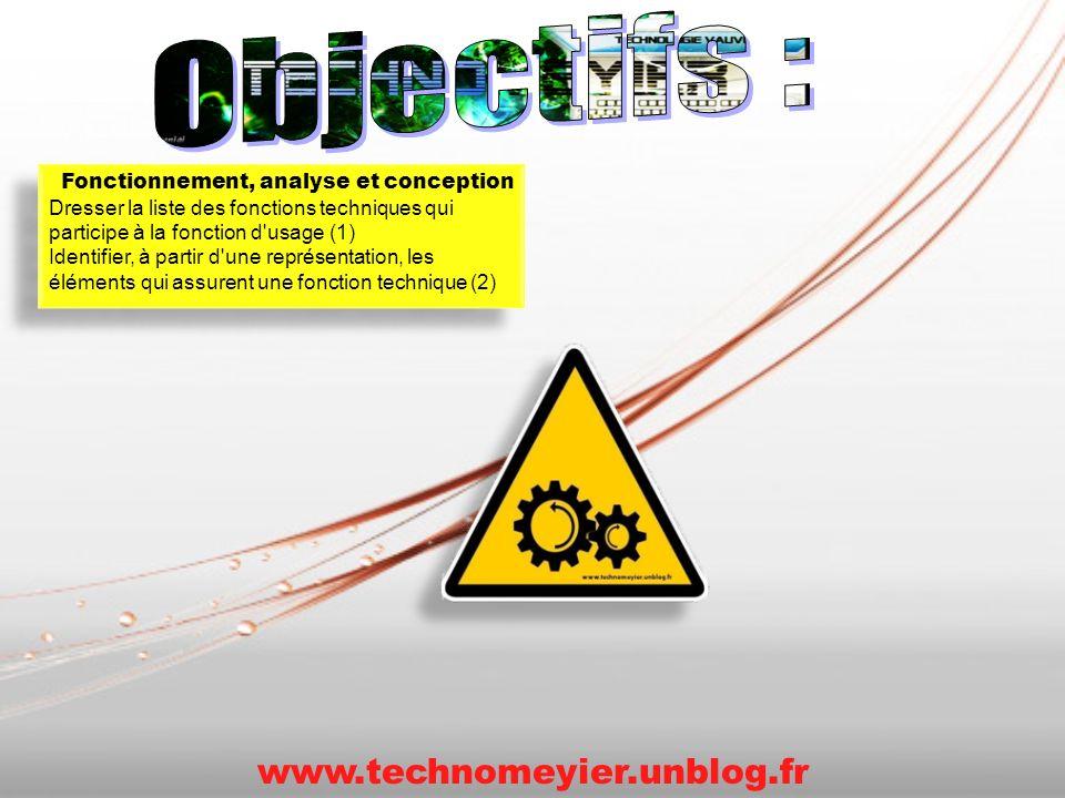 www.technomeyier.unblog.fr Fonctionnement, analyse et conception Dresser la liste des fonctions techniques qui participe à la fonction d'usage (1) Ide