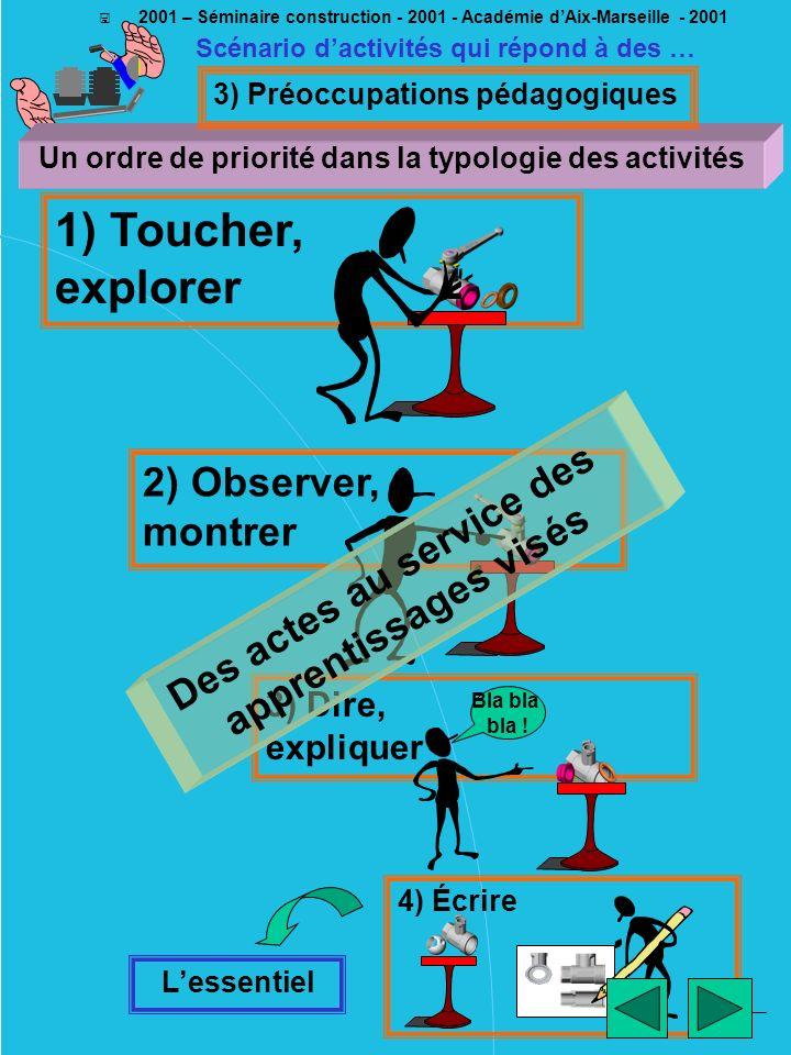 ________ EM - 2001 < 2001 – Séminaire construction - 2001 - Académie dAix-Marseille - 2001 Un ordre de priorité dans la typologie des activités 2) Obs
