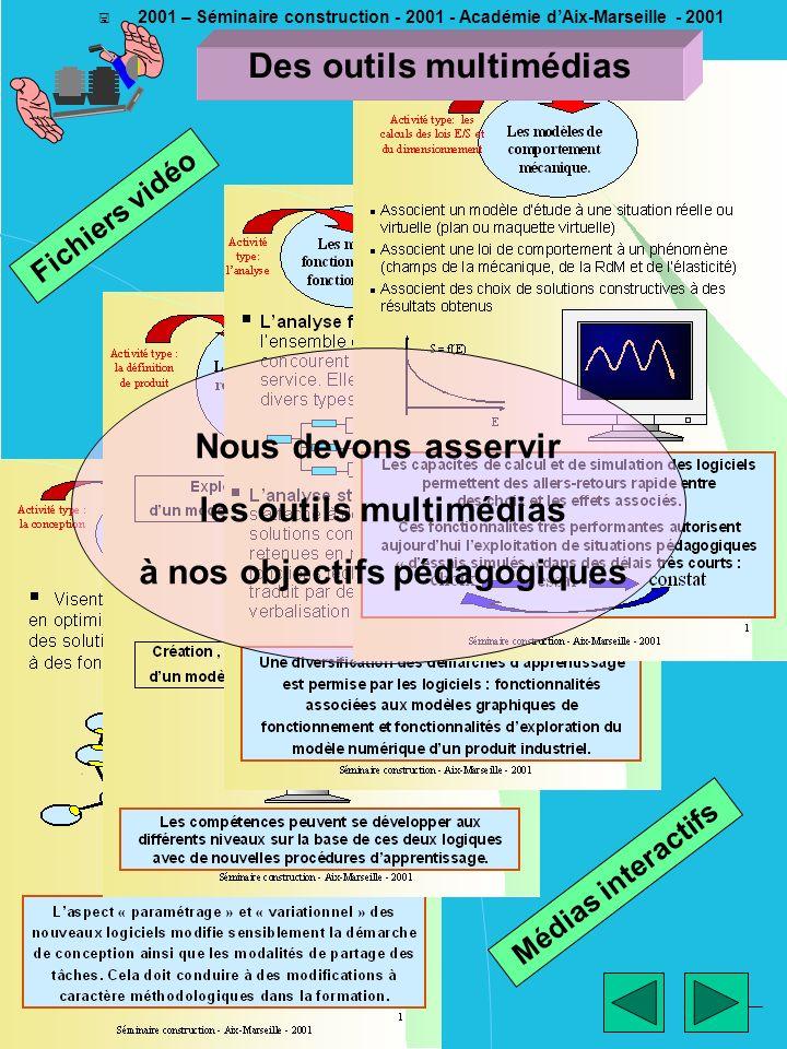 ________ EM - 2001 < 2001 – Séminaire construction - 2001 - Académie dAix-Marseille - 2001 Nous devons asservir les outils multimédias à nos objectifs
