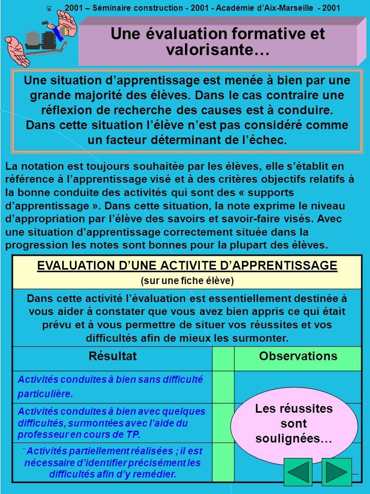 ________ EM - 2001 < 2001 – Séminaire construction - 2001 - Académie dAix-Marseille - 2001 Une situation dapprentissage est menée à bien par une grand