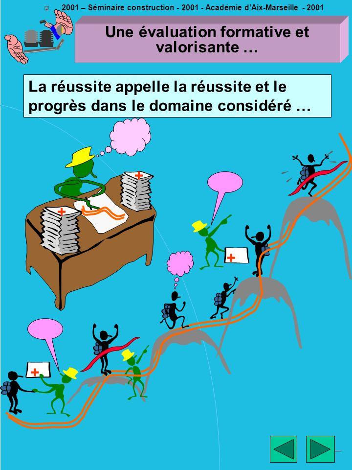 ________ EM - 2001 < 2001 – Séminaire construction - 2001 - Académie dAix-Marseille - 2001 Une évaluation formative et valorisante … La réussite appel