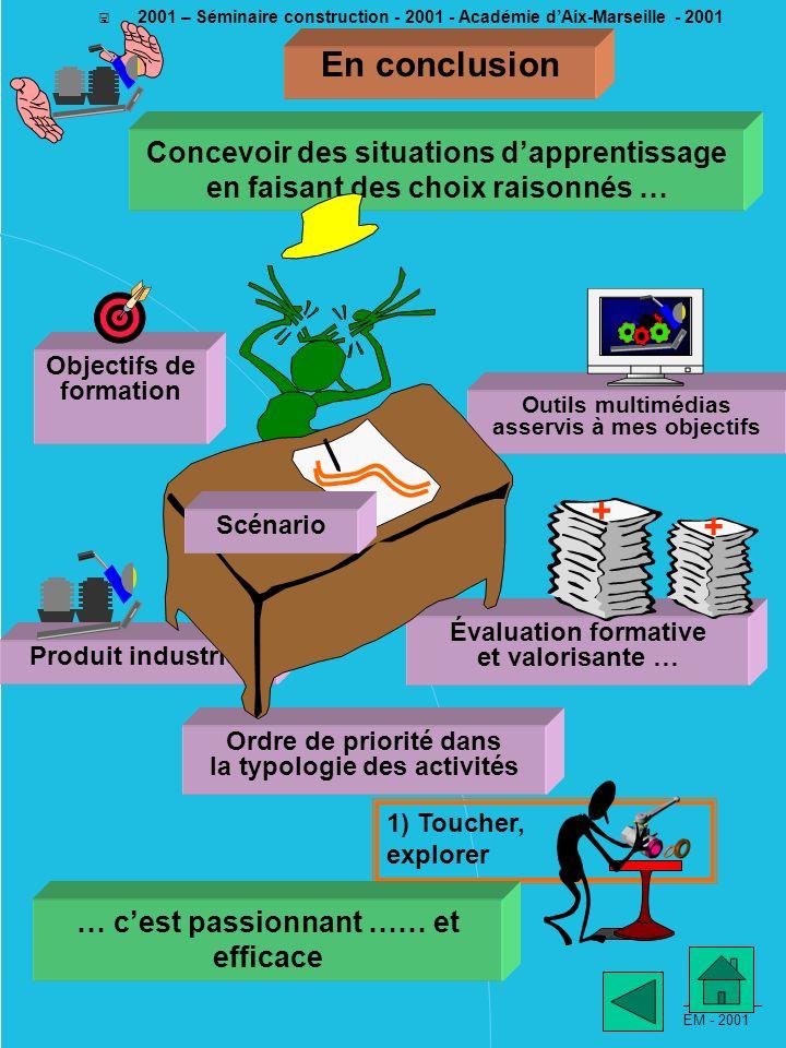 ________ EM - 2001 < 2001 – Séminaire construction - 2001 - Académie dAix-Marseille - 2001 Concevoir des situations dapprentissage en faisant des choi
