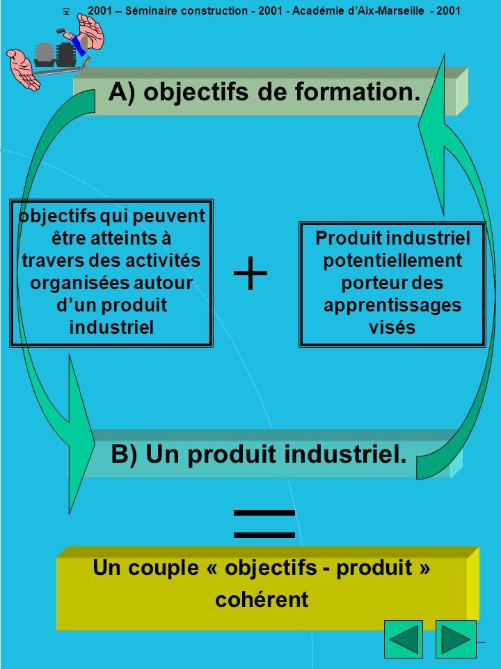 ________ EM - 2001 < 2001 – Séminaire construction - 2001 - Académie dAix-Marseille - 2001 A) objectifs de formation. B) Un produit industriel. Un cou
