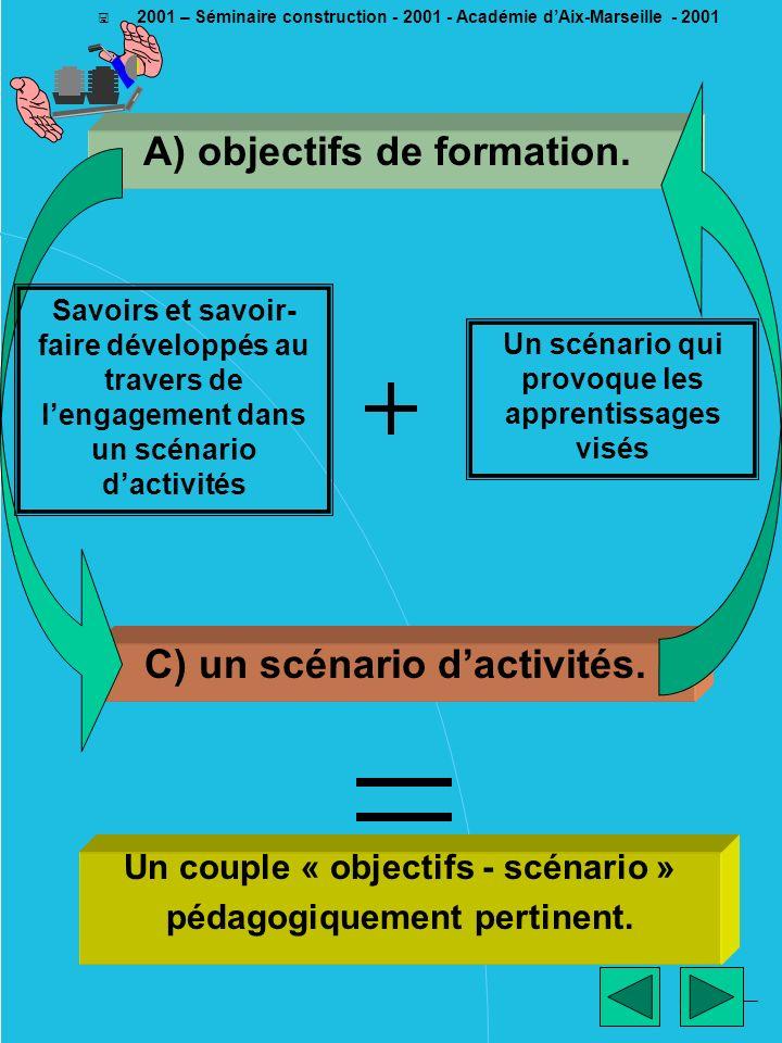 ________ EM - 2001 < 2001 – Séminaire construction - 2001 - Académie dAix-Marseille - 2001 C) un scénario dactivités. A) objectifs de formation. Un co