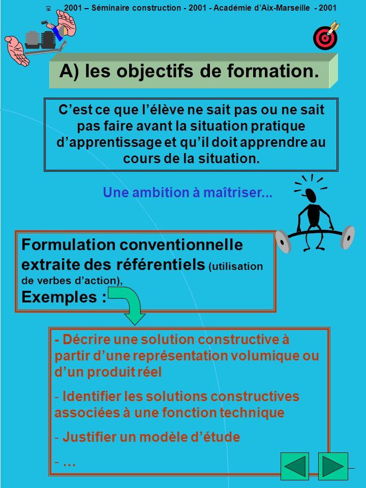 ________ EM - 2001 < 2001 – Séminaire construction - 2001 - Académie dAix-Marseille - 2001 B) un produit industriel.