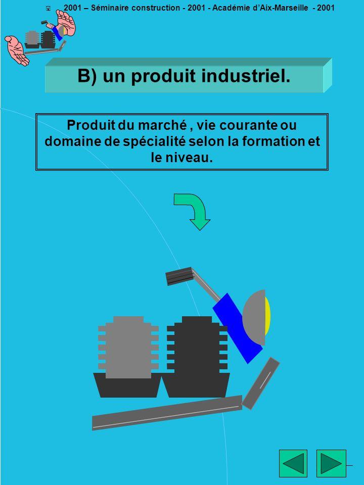________ EM - 2001 < 2001 – Séminaire construction - 2001 - Académie dAix-Marseille - 2001 B) un produit industriel. Produit du marché, vie courante o