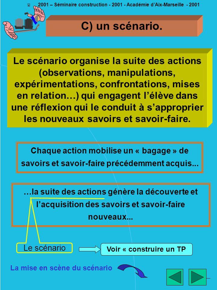 ________ EM - 2001 < 2001 – Séminaire construction - 2001 - Académie dAix-Marseille - 2001 C) un scénario. Le scénario organise la suite des actions (