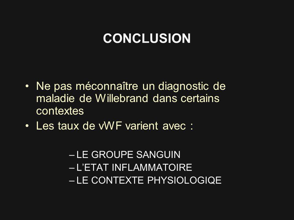 CONCLUSION Ne pas méconnaître un diagnostic de maladie de Willebrand dans certains contextes Les taux de vWF varient avec : –LE GROUPE SANGUIN –LETAT