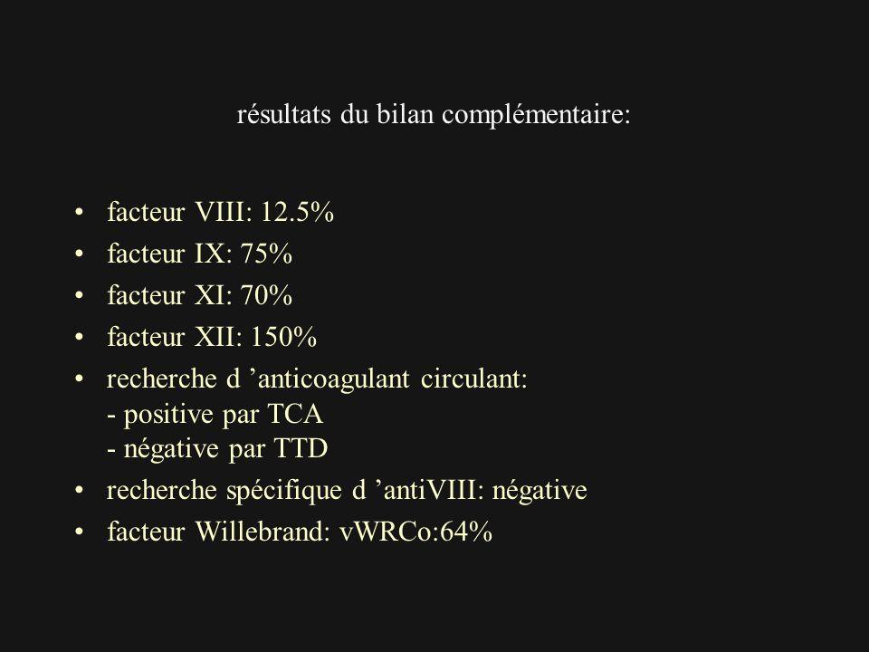 résultats du bilan complémentaire: facteur VIII: 12.5% facteur IX: 75% facteur XI: 70% facteur XII: 150% recherche d anticoagulant circulant: - positi