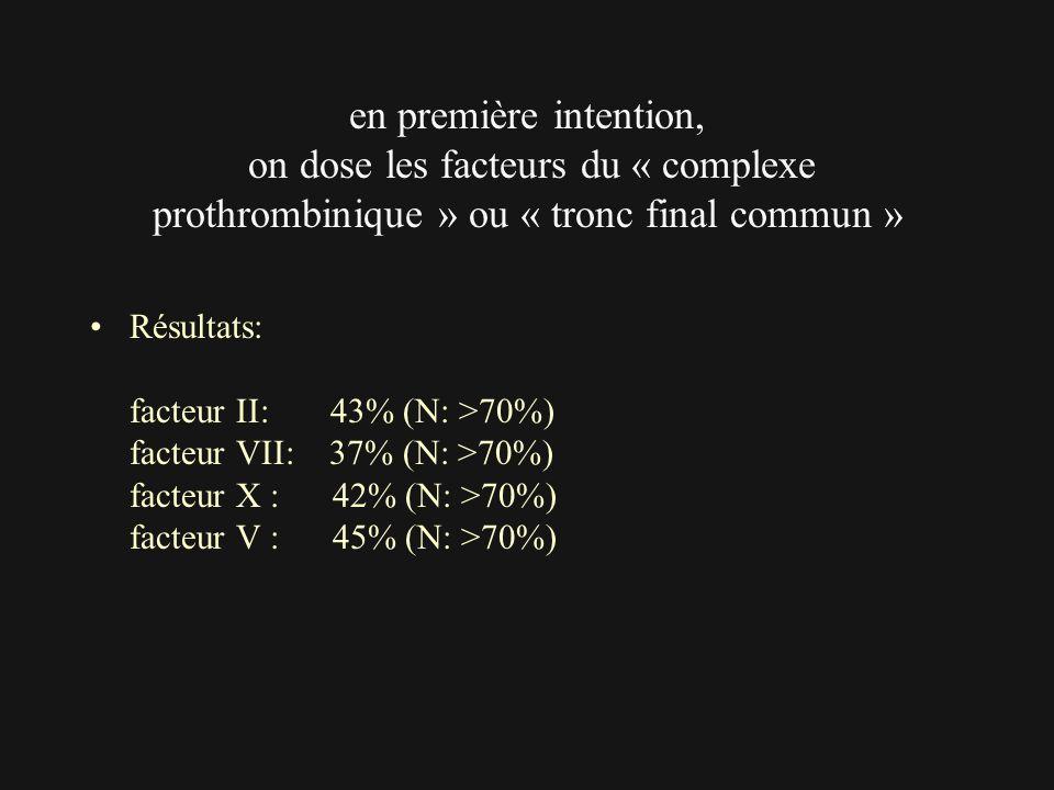 en première intention, on dose les facteurs du « complexe prothrombinique » ou « tronc final commun » Résultats: facteur II: 43% (N: >70%) facteur VII