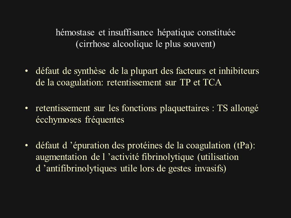 hémostase et insuffisance hépatique constituée (cirrhose alcoolique le plus souvent) défaut de synthèse de la plupart des facteurs et inhibiteurs de l