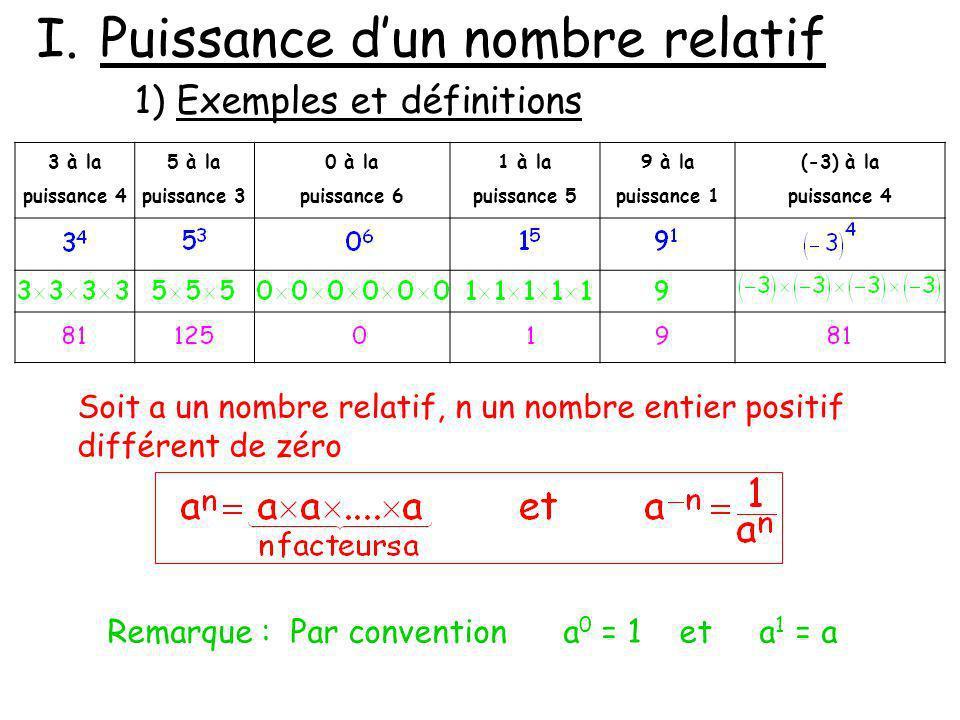 I.Puissance dun nombre relatif 1) Exemples et définitions 3 à la puissance 4 5 à la puissance 3 0 à la puissance 6 1 à la puissance 5 9 à la puissance