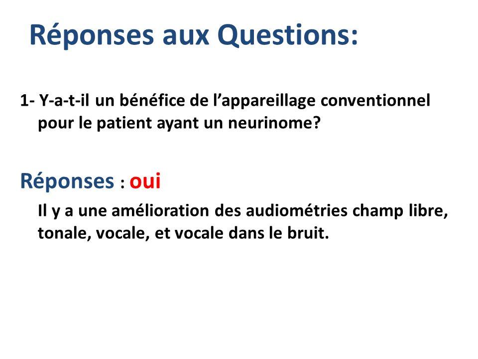 Réponses aux Questions: 1- Y-a-t-il un bénéfice de lappareillage conventionnel pour le patient ayant un neurinome? Réponses : oui Il y a une améliorat