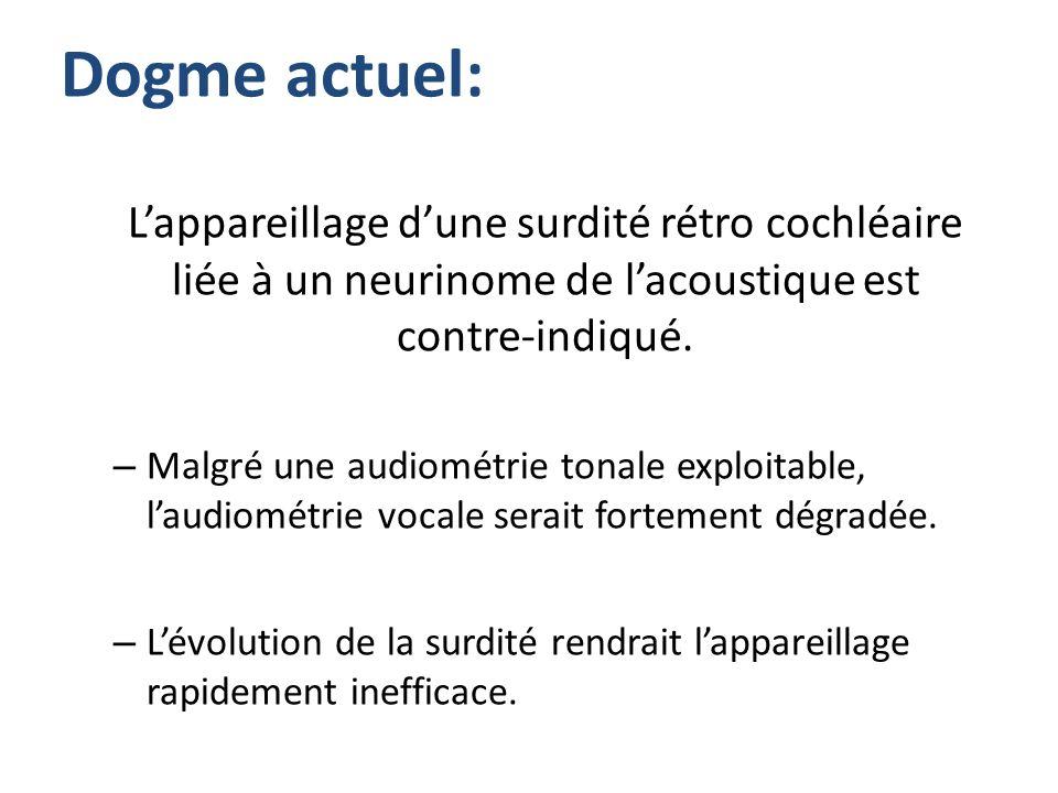 Dogme actuel: Lappareillage dune surdité rétro cochléaire liée à un neurinome de lacoustique est contre-indiqué. – Malgré une audiométrie tonale explo