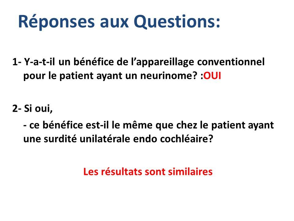 Réponses aux Questions: 1- Y-a-t-il un bénéfice de lappareillage conventionnel pour le patient ayant un neurinome? :OUI 2- Si oui, - ce bénéfice est-i
