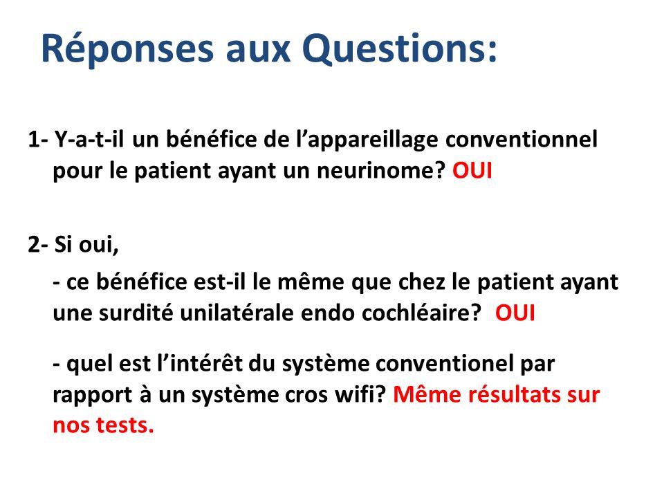Réponses aux Questions: 1- Y-a-t-il un bénéfice de lappareillage conventionnel pour le patient ayant un neurinome? OUI 2- Si oui, - ce bénéfice est-il