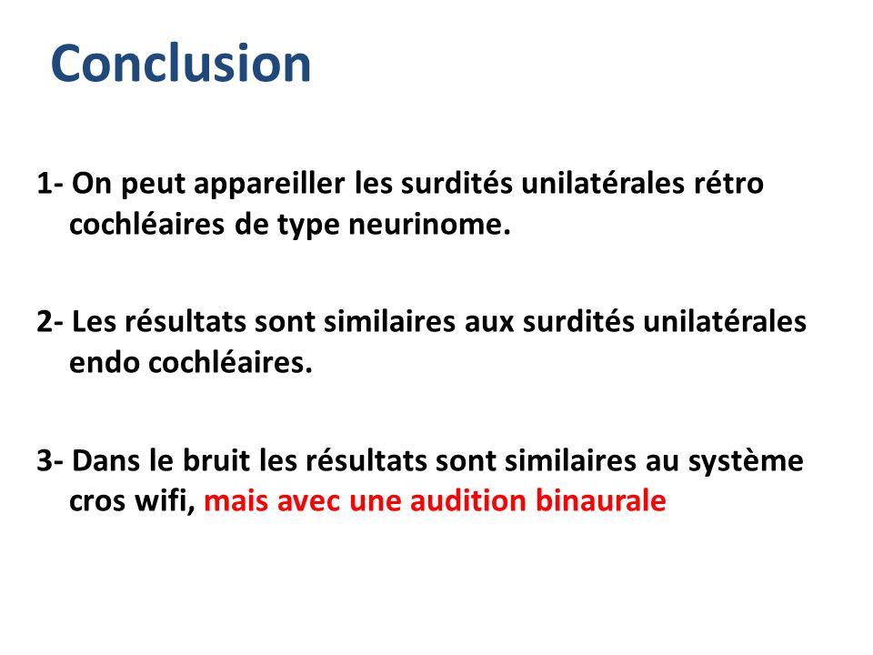 Conclusion 1- On peut appareiller les surdités unilatérales rétro cochléaires de type neurinome. 2- Les résultats sont similaires aux surdités unilaté
