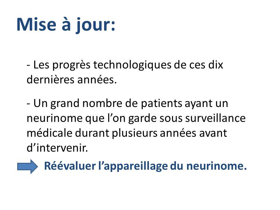 Mise à jour: - Les progrès technologiques de ces dix dernières années. - Un grand nombre de patients ayant un neurinome que lon garde sous surveillanc
