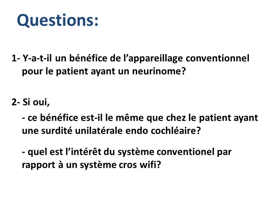 Questions: 1- Y-a-t-il un bénéfice de lappareillage conventionnel pour le patient ayant un neurinome? 2- Si oui, - ce bénéfice est-il le même que chez