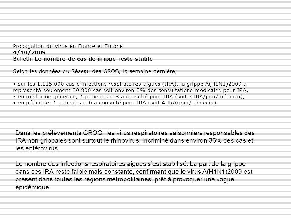 Propagation du virus en France et Europe 4/10/2009 Bulletin Le nombre de cas de grippe reste stable Selon les données du Réseau des GROG, la semaine d