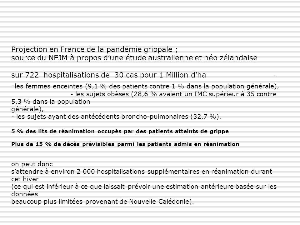 Projection en France de la pandémie grippale ; source du NEJM à propos dune étude australienne et néo zélandaise sur 722 hospitalisations de 30 cas po