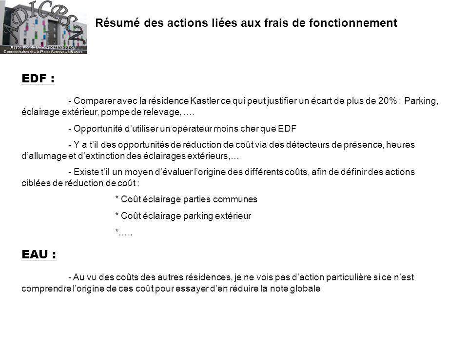 Résumé des actions liées aux frais de fonctionnement EDF : - Comparer avec la résidence Kastler ce qui peut justifier un écart de plus de 20% : Parkin
