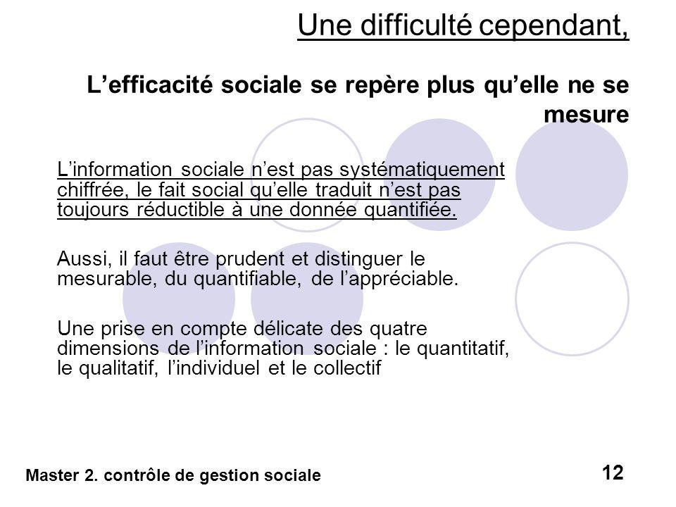 Une difficulté cependant, Lefficacité sociale se repère plus quelle ne se mesure Linformation sociale nest pas systématiquement chiffrée, le fait soci