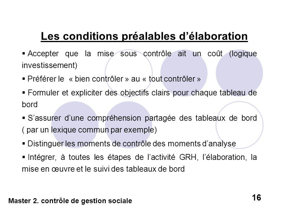 Les conditions préalables délaboration Accepter que la mise sous contrôle ait un coût (logique investissement) Préférer le « bien contrôler » au « tou