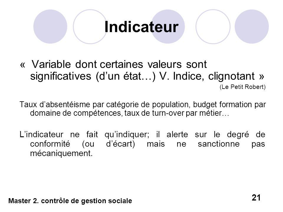 Indicateur « Variable dont certaines valeurs sont significatives (dun état…) V. Indice, clignotant » (Le Petit Robert) Taux dabsentéisme par catégorie