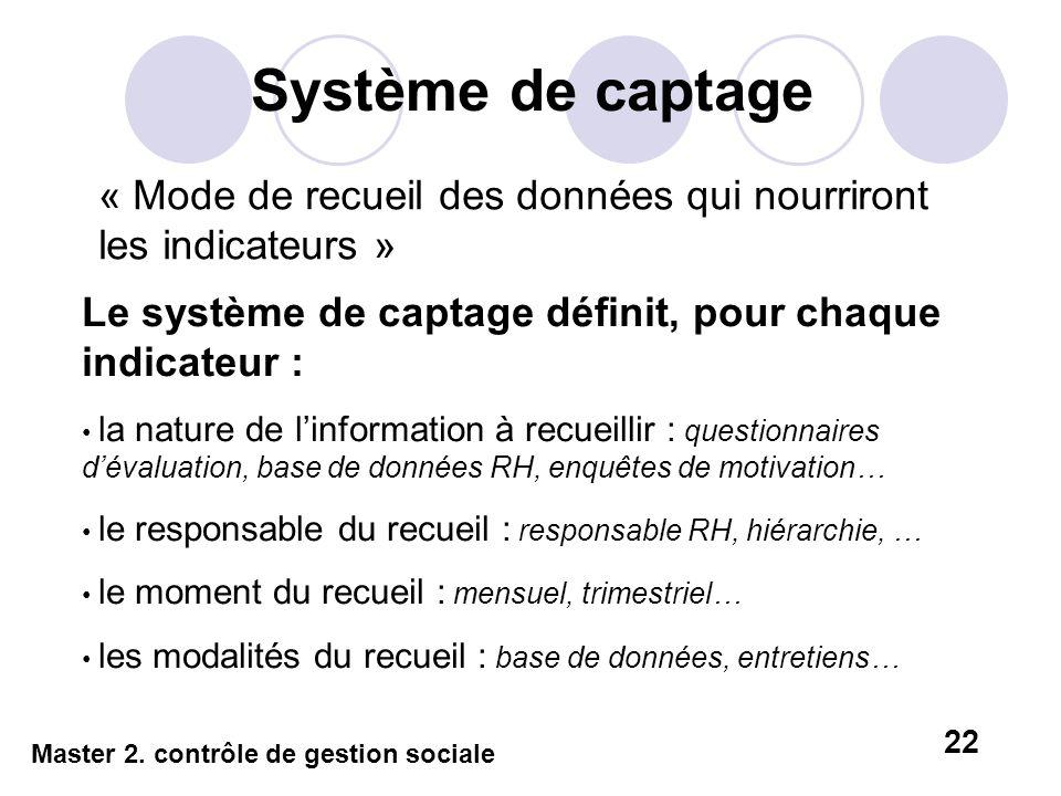 Système de captage « Mode de recueil des données qui nourriront les indicateurs » Le système de captage définit, pour chaque indicateur : la nature de