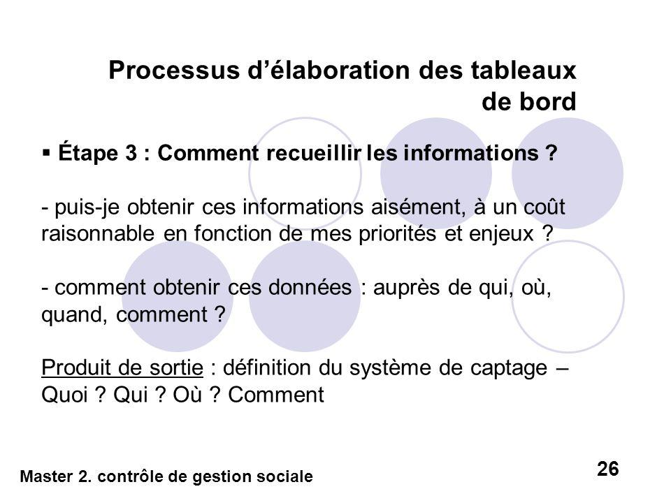 Processus délaboration des tableaux de bord Étape 3 : Comment recueillir les informations ? - puis-je obtenir ces informations aisément, à un coût rai