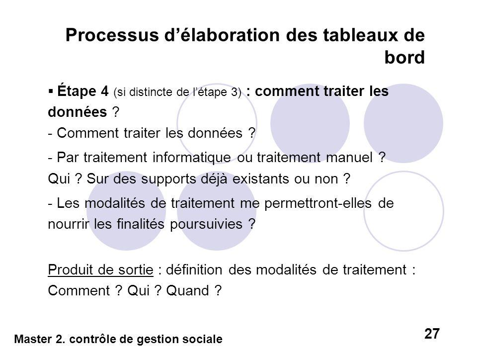 Processus délaboration des tableaux de bord Étape 4 (si distincte de létape 3) : comment traiter les données ? - Comment traiter les données ? - Par t