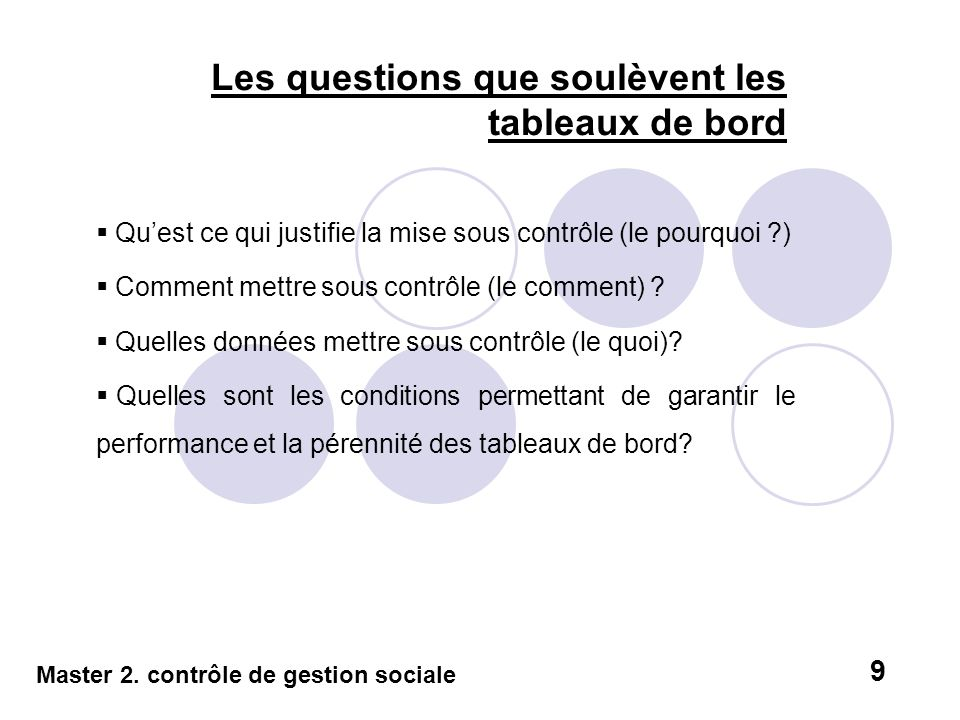 Les questions que soulèvent les tableaux de bord Quest ce qui justifie la mise sous contrôle (le pourquoi ?) Comment mettre sous contrôle (le comment)