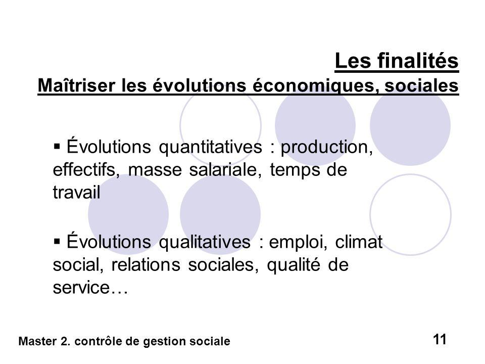 Les finalités Maîtriser les évolutions économiques, sociales Évolutions quantitatives : production, effectifs, masse salariale, temps de travail Évolu