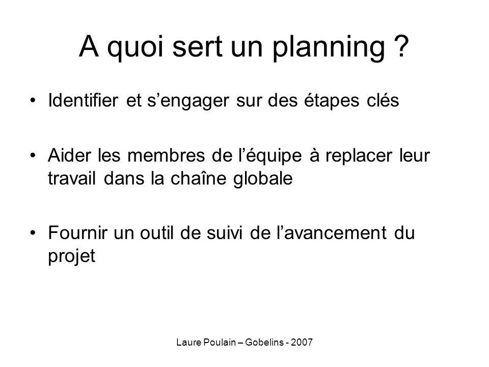 Laure Poulain – Gobelins - 2007 A quoi sert un planning ? Identifier et sengager sur des étapes clés Aider les membres de léquipe à replacer leur trav