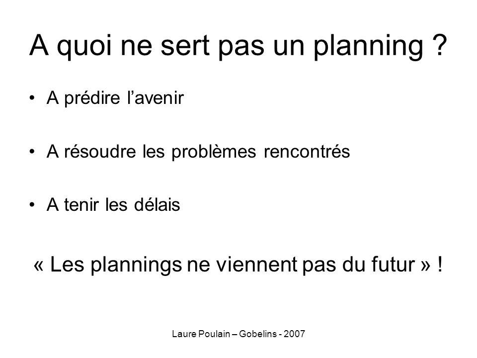 Laure Poulain – Gobelins - 2007 A quoi ne sert pas un planning ? A prédire lavenir A résoudre les problèmes rencontrés A tenir les délais « Les planni