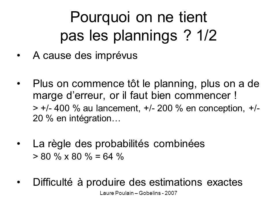 Laure Poulain – Gobelins - 2007 Pourquoi on ne tient pas les plannings ? 1/2 A cause des imprévus Plus on commence tôt le planning, plus on a de marge