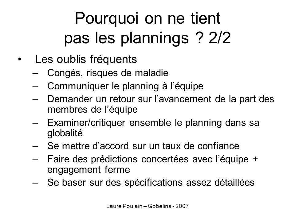 Laure Poulain – Gobelins - 2007 Pourquoi on ne tient pas les plannings ? 2/2 Les oublis fréquents –Congés, risques de maladie –Communiquer le planning