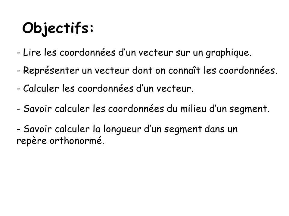 Objectifs: - Lire les coordonnées dun vecteur sur un graphique. - Représenter un vecteur dont on connaît les coordonnées. - Calculer les coordonnées d