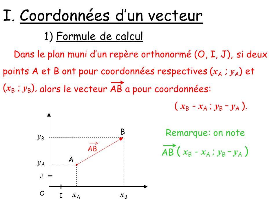 I. Coordonnées dun vecteur 1) Formule de calcul Dans le plan muni dun repère orthonormé (O, I, J), Remarque: on note A B xAxA xBxB yAyA yByB J I O si