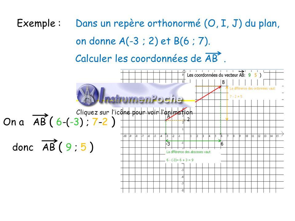 Exemple : Dans un repère orthonormé (O, I, J) du plan, on donne A(-3 ; 2) et B(6 ; 7). Calculer les coordonnées de AB. Cliquez sur licône pour voir la