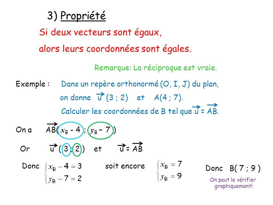 3) Propriété Si deux vecteurs sont égaux, alors leurs coordonnées sont égales. Remarque: La réciproque est vraie. Exemple : Dans un repère orthonormé