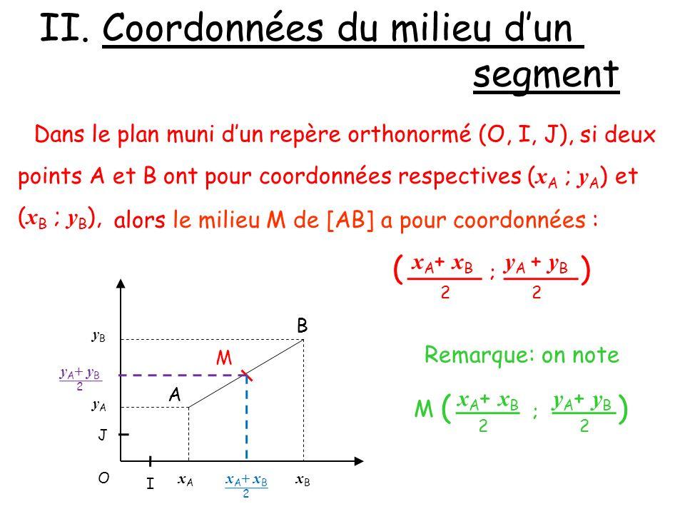 II. Coordonnées du milieu dun segment Dans le plan muni dun repère orthonormé (O, I, J), Remarque: on note A B xAxA xBxB yAyA yByB J I O si deux point