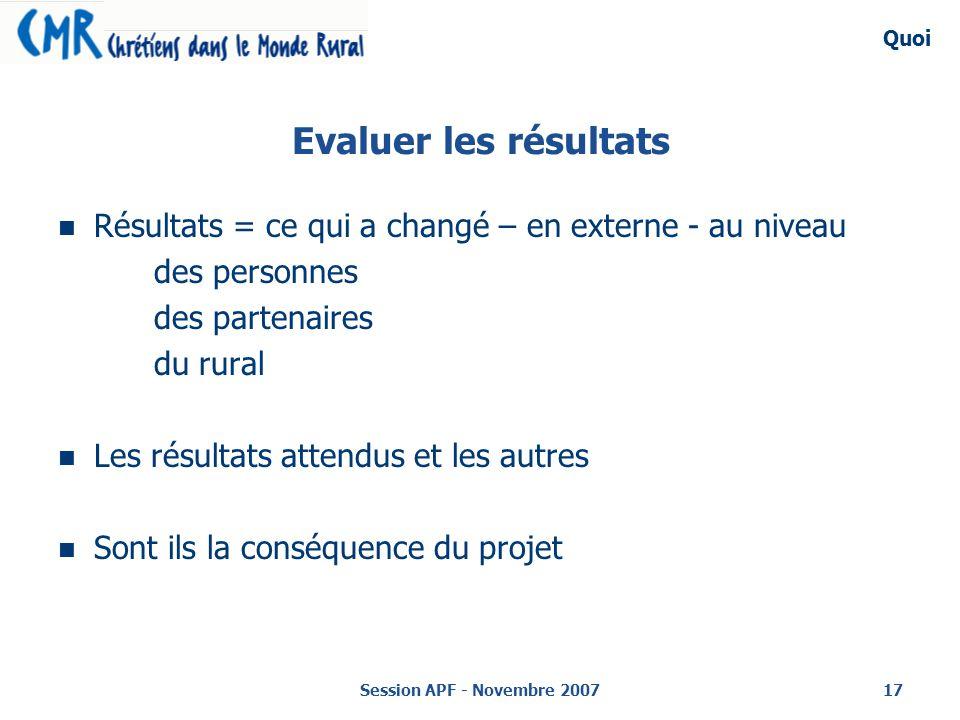 Session APF - Novembre 200717 Evaluer les résultats Résultats = ce qui a changé – en externe - au niveau des personnes des partenaires du rural Les résultats attendus et les autres Sont ils la conséquence du projet Quoi