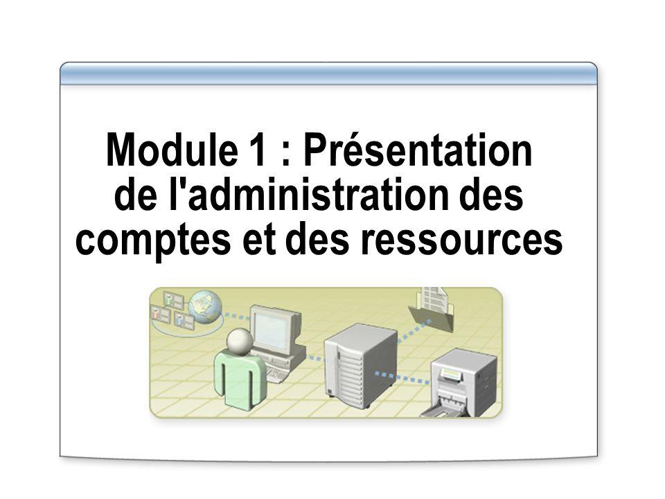 Vue d ensemble Présentation multimédia : Administration dun environnement Microsoft Windows Server 2003 Ouverture de session sur Windows Server 2003 Installation et configuration des outils d administration Création d une unité d organisation Déplacement des objets de domaine