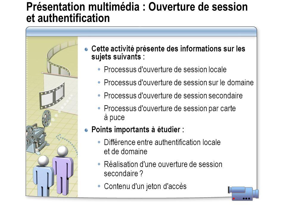 Présentation multimédia : Ouverture de session et authentification Cette activité présente des informations sur les sujets suivants : Processus d'ouve