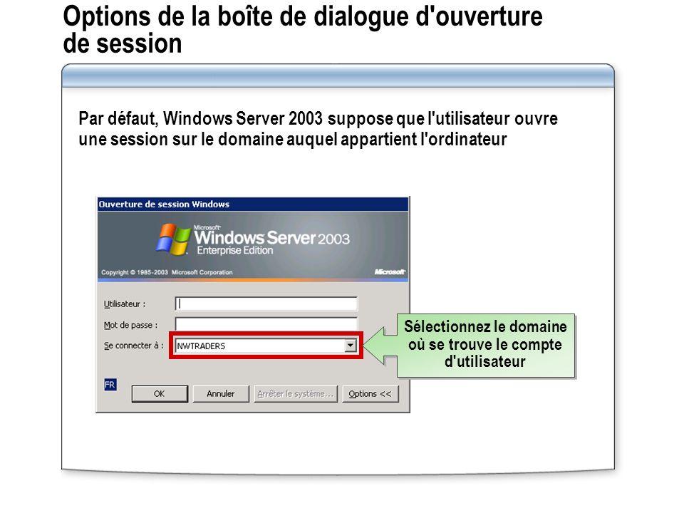 Options de la boîte de dialogue d'ouverture de session Par défaut, Windows Server 2003 suppose que l'utilisateur ouvre une session sur le domaine auqu