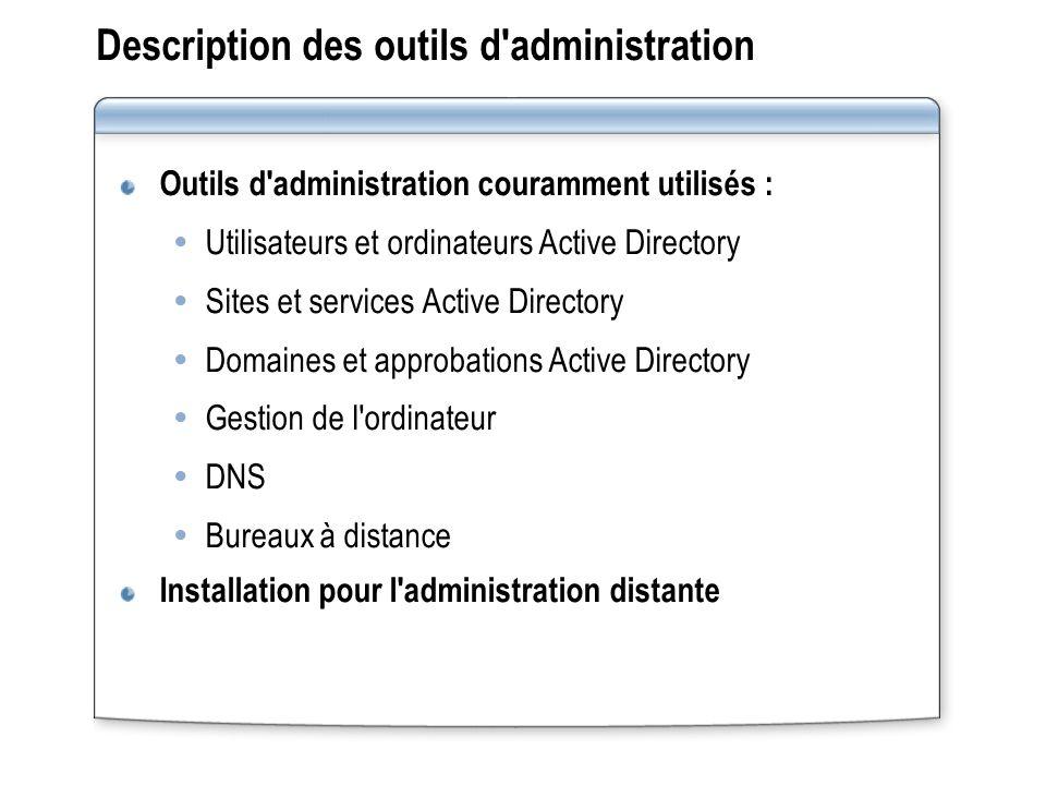 Description des outils d'administration Outils d'administration couramment utilisés : Utilisateurs et ordinateurs Active Directory Sites et services A