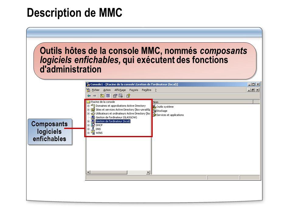 Description de MMC Composants logiciels enfichables Outils hôtes de la console MMC, nommés composants logiciels enfichables, qui exécutent des fonctio